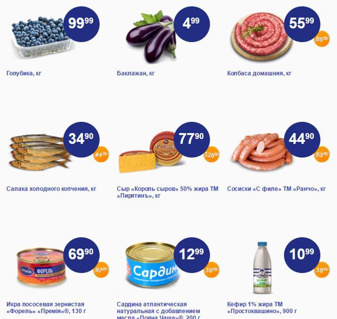 Супермаркет Сільпо - нові ціни