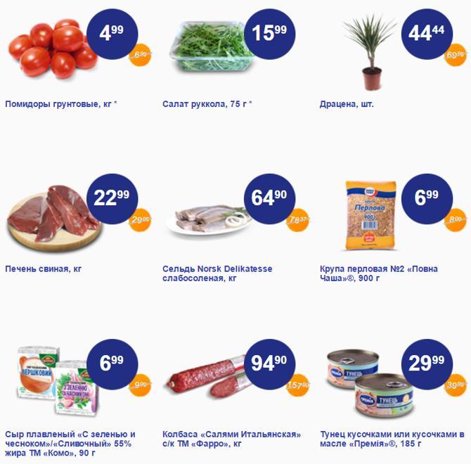Супермаркет Сільпо - выгодные акции